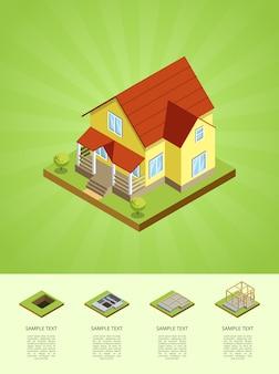 Fasi di costruzione della casa di campagna infografica