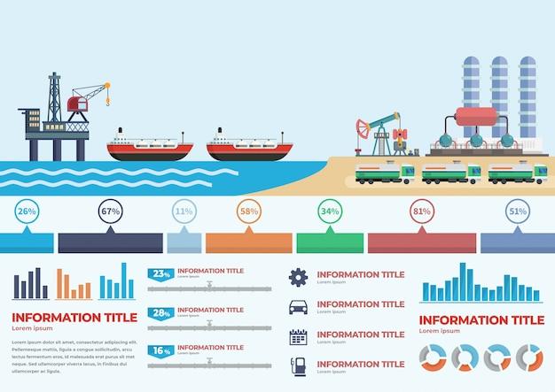 Fasi di infografica della produzione di petrolio nell'oceano
