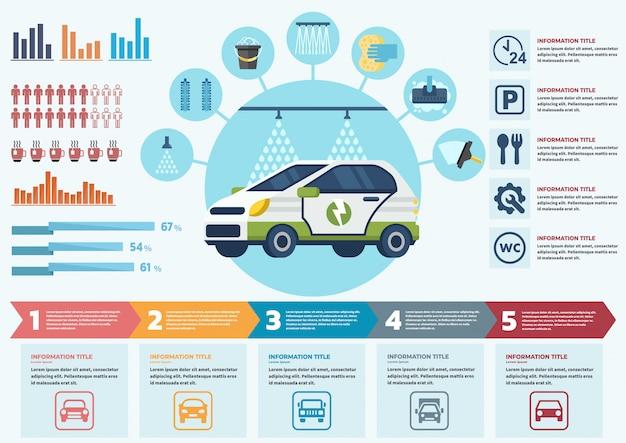 Fasi di infografica lavaggio auto diversi tipi
