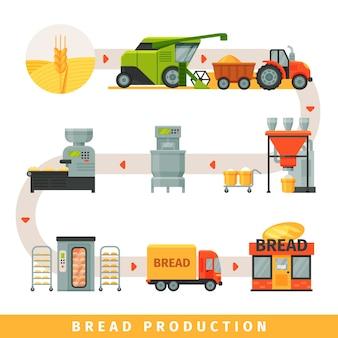 Fasi di produzione del pane, coltivazione di cereali, raccolta, attrezzatura da forno, consegna al negozio illustrazione su uno sfondo bianco