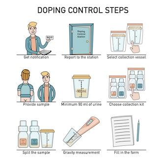 Fasi illustrate in stile piatto della procedura di controllo antidoping
