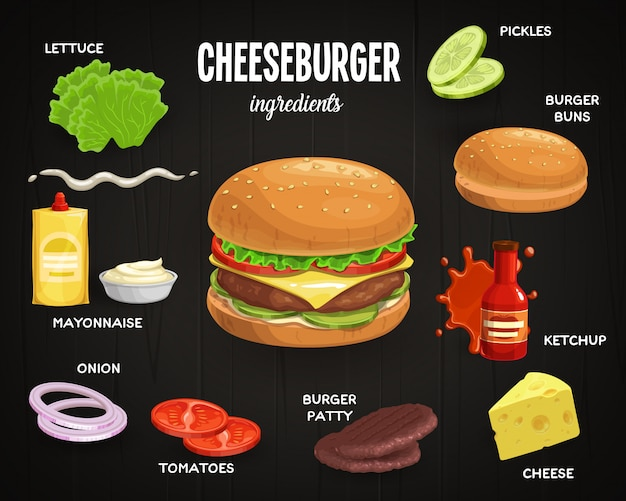 Fast food degli ingredienti del cheeseburger