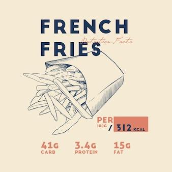 Fatti di nutrizione di patatine fritte, vettore di disegnare a mano.