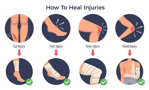 Ferite a taglio aperto contusioni al gomito al ginocchio concetto di trattamenti di infortunio al piede icone piane rotonde applicazioni fasciatura