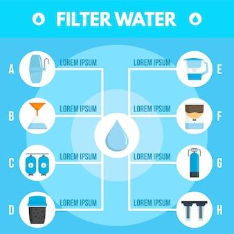 Filtro per la purificazione dell'acqua infografica.