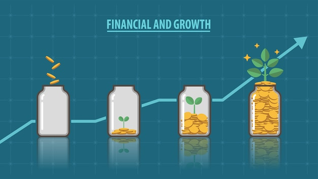 Finanziario e crescita