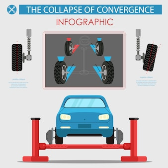 Flat banner collapse of convergence infographic.