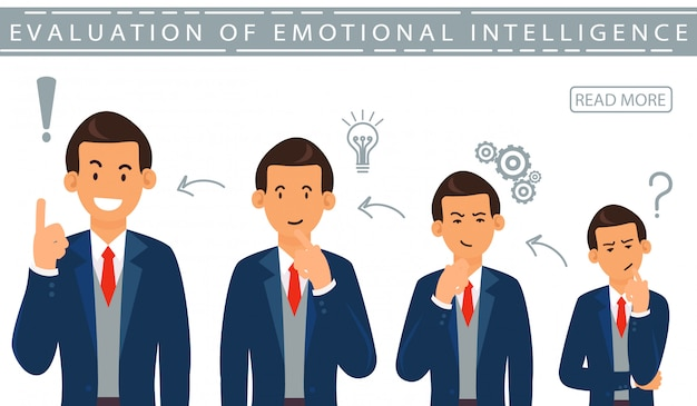 Flat banner evalution emotional intelligence.