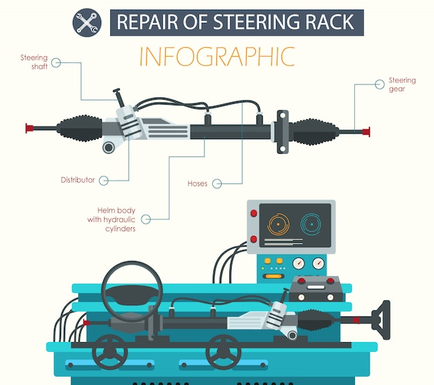 Flat banner infographic repair of steering rack.