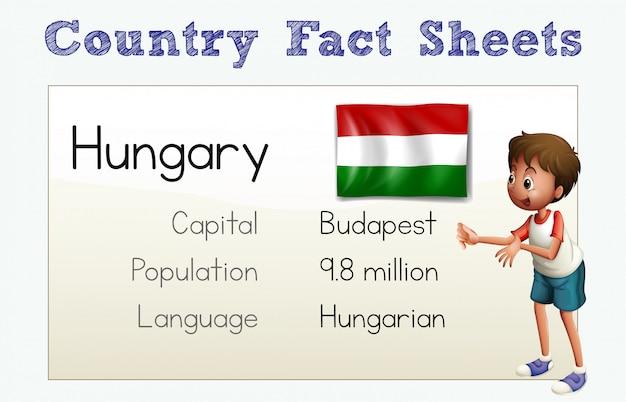 Foglio dati paese ungheria con carattere