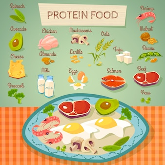 Fondo crudo e cucinato dell'alimento della proteina