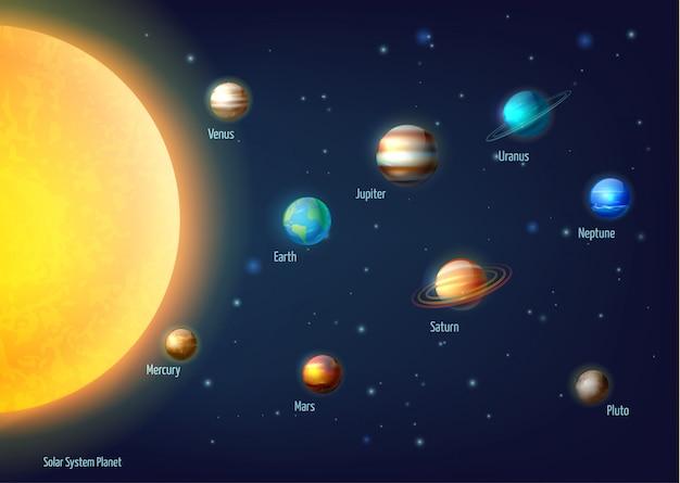 Fondo del sistema solare con i pianeti del sole e il fumetto dello spazio cosmico