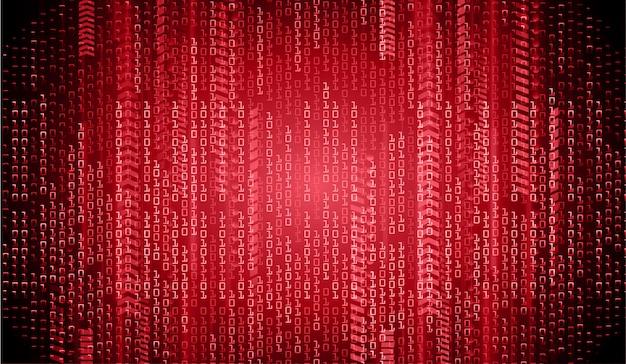 Fondo di concetto di tecnologia del circuito cibernetico rosso futuro