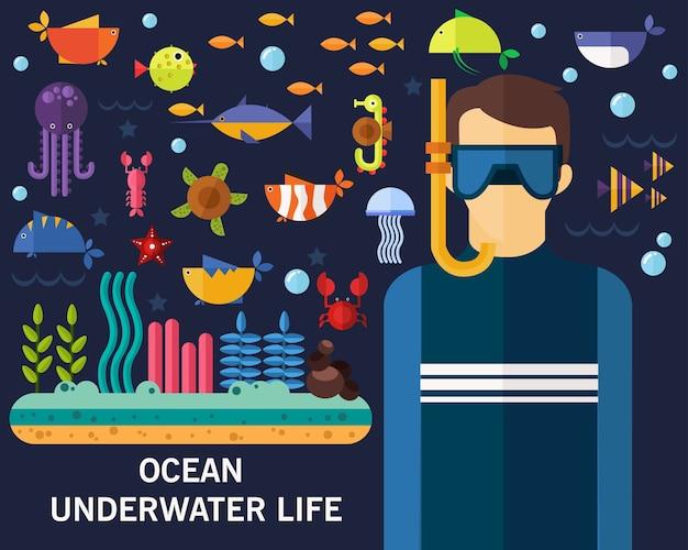 Fondo di concetto di vita sottomarina dell'oceano