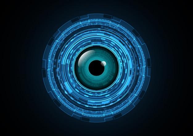 Fondo futuro astratto dell'occhio del cerchio di tecnologia