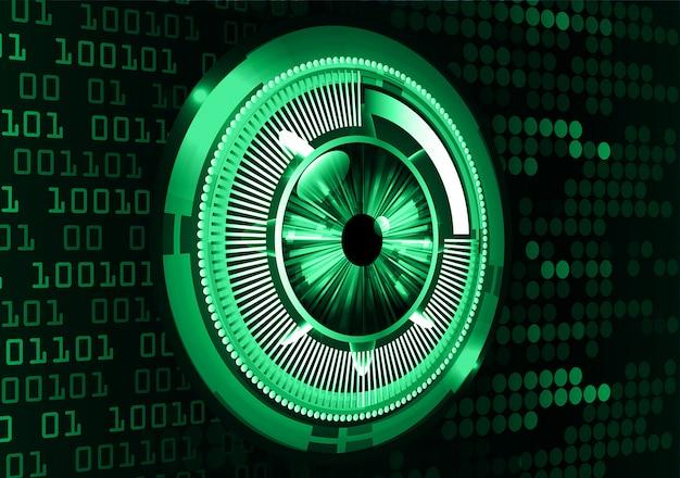 Fondo futuro di concetto di tecnologia del circuito cyber dell'occhio verde