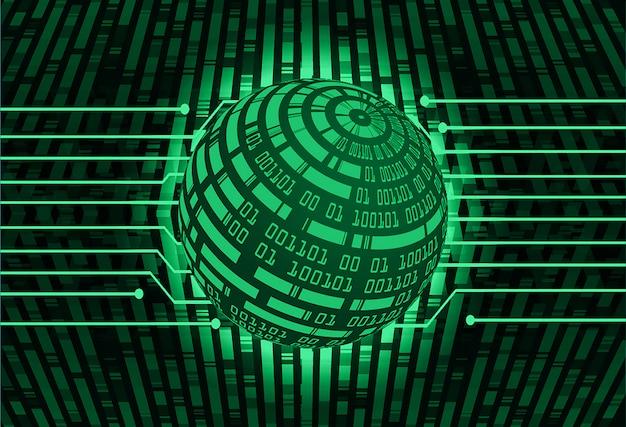 Fondo futuro di concetto di tecnologia del circuito cyber verde del mondo