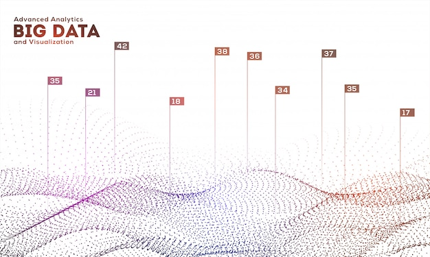 Fondo grafico futuristico dinamico delle particelle di onda fluente digitale per la progettazione basata su concept di big data e visualizzazione di analytics.
