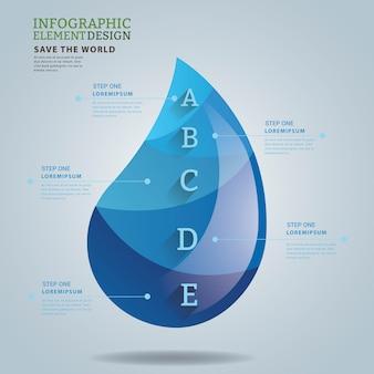 Forma di acqua 3d ed idea di concetto di ecologia infographic.