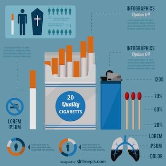 Fumatori vettore infografica