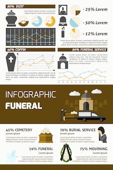 Funerale infografica set