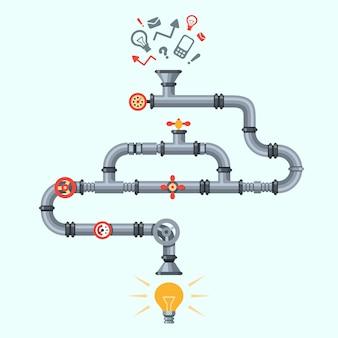 Generatore di idee