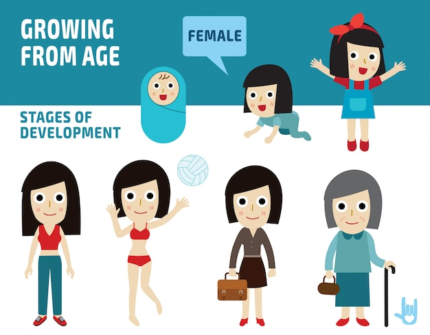 Generazione di donne dai neonati agli anziani. tutte le categorie di età.