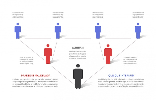 Gerarchia aziendale grafico 3d, struttura di organizzazione aziendale con pittogrammi di persone.
