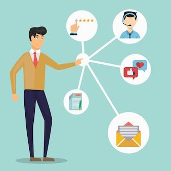 Gestione delle relazioni con i clienti.