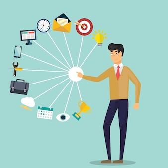 Gestione delle relazioni con i clienti