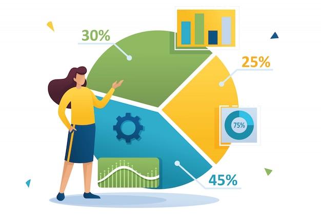 Giovane ragazza accanto a un grafico di grandi dimensioni e una serie di dati analitici per analizzare le informazioni. personaggio piatto. concetto per il web design