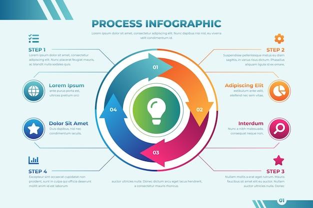 Gradiente processo infografica con colori
