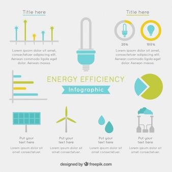 Grafica computerizzata efficienza energetica nel design piatto