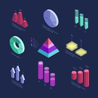 Grafici isometrici 3d di dati statistici sulle imprese, diagramma di percentuale, grafici di crescita finanziaria