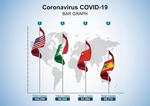 Grafico a barre del concetto di coronavirus covid-19. grafico a barre diagramma diagramma statistico coronavirus denominato covid-19 - illustrazione
