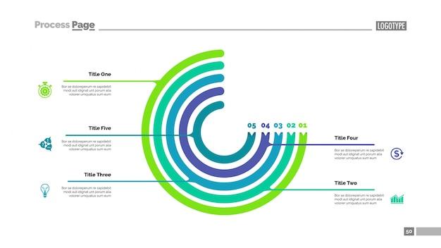 Grafico a cerchio con diapositiva a cinque elementi