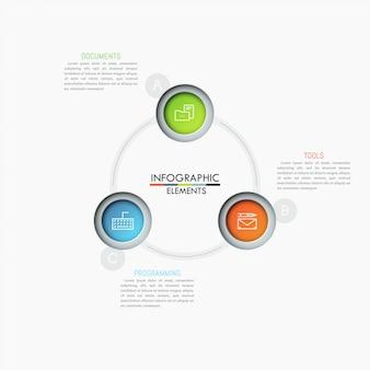 Grafico circolare con 3 cerchi multicolori, simboli di linee sottili e caselle di testo.