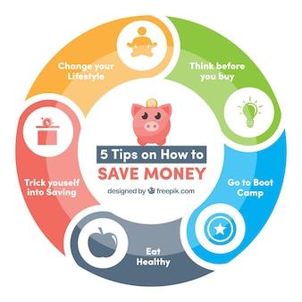 Grafico circolare con suggerimenti per risparmiare denaro