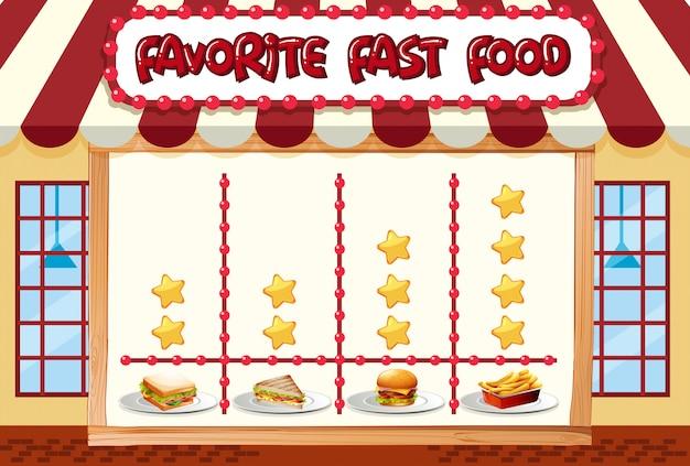 Grafico del cibo preferito