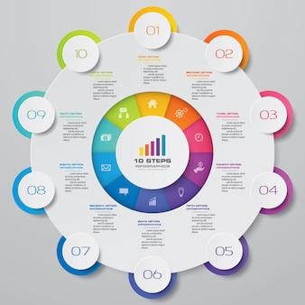 Grafico del ciclo infografica per la presentazione dei dati