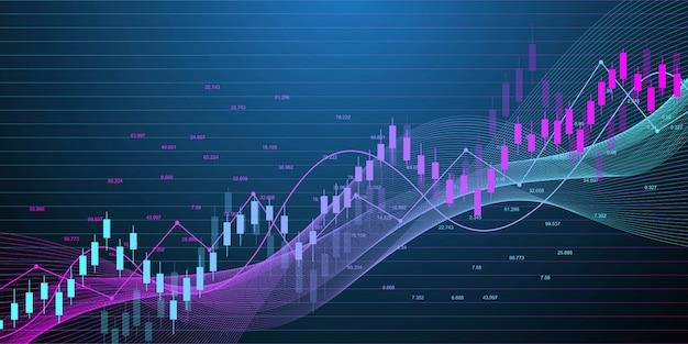 Grafico del mercato azionario o grafico di forex trading per concetti commerciali e finanziari. investimento del fondo di finanza astratta o idea di affari di tendenze economiche. dati del mercato azionario.
