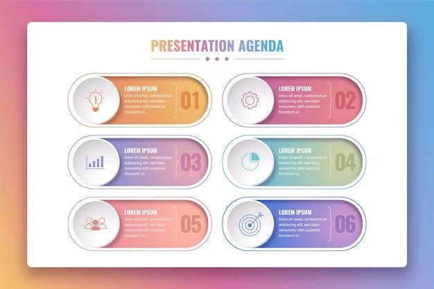 Grafico dell'agenda