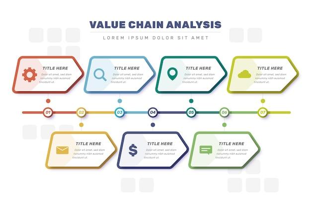 Grafico della catena del valore