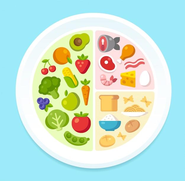 Grafico di alimenti sani