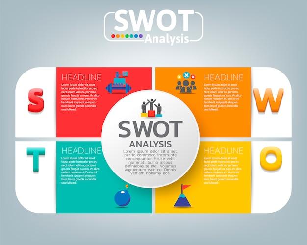 Grafico di infografica di analisi di swot business