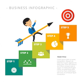 Grafico di metafora con cinque passi modello