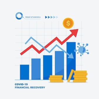 Grafico di recupero finanziario di coronavirus