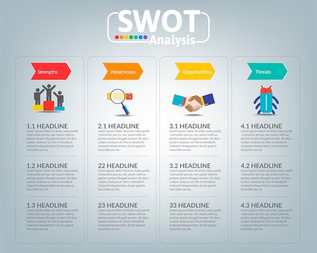 Grafico infographic di affari di analisi dello swot con la freccia.