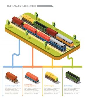 Grafico infographic isometrico dei treni merci logistici con trasporto in serie dei contenitori del grano del vagone del carro armato del carico in serie