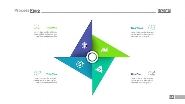 Grafico metafora con un modello di quattro elementi